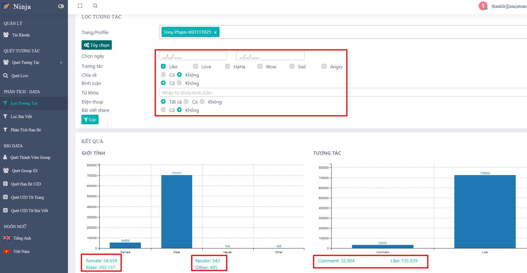 Phân tích, lọc hành vi người dùng với phần mềm Ninja UID Pro