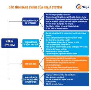 tính năng phần mềm nuôi nick facebook trên giả lập -Ninja system